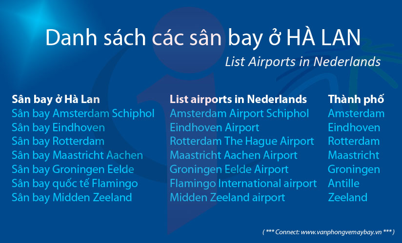 Cac san bay o Ha Lan Nederlands