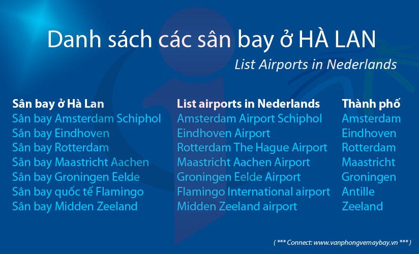 Cac san bay o Ha Lan Nederlands