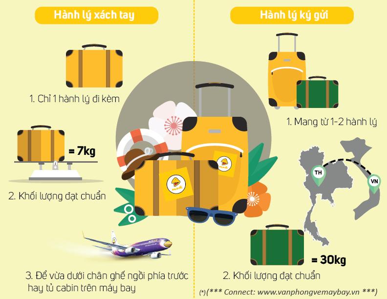 Hành lý Nok Air